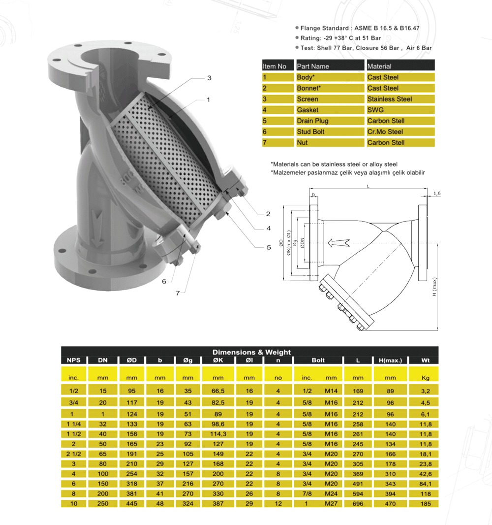 STRAINERS 300 CAST