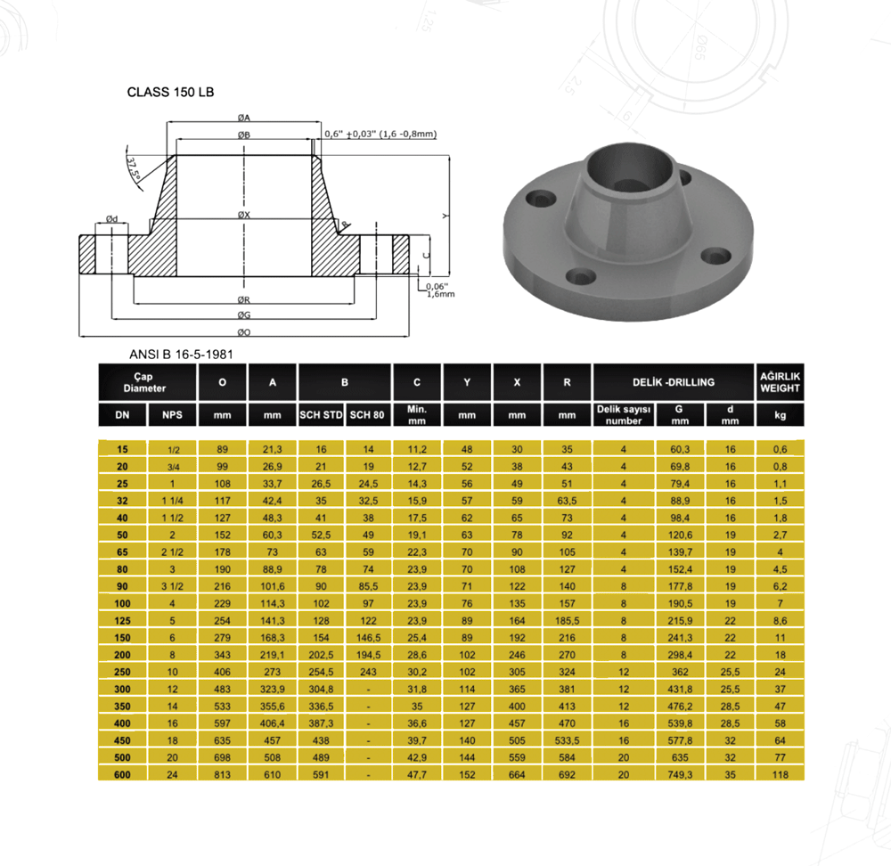 Welding-Neck-150LB