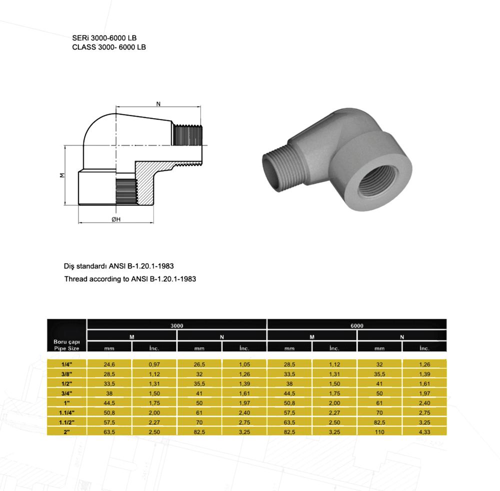 Kuyruklu-Dirsek-90