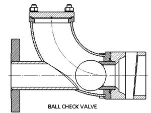 ballcheck