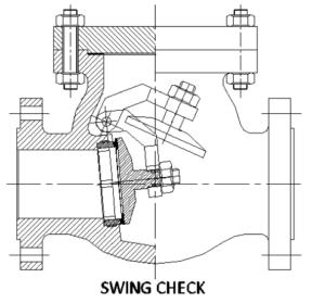 check valve çek vana